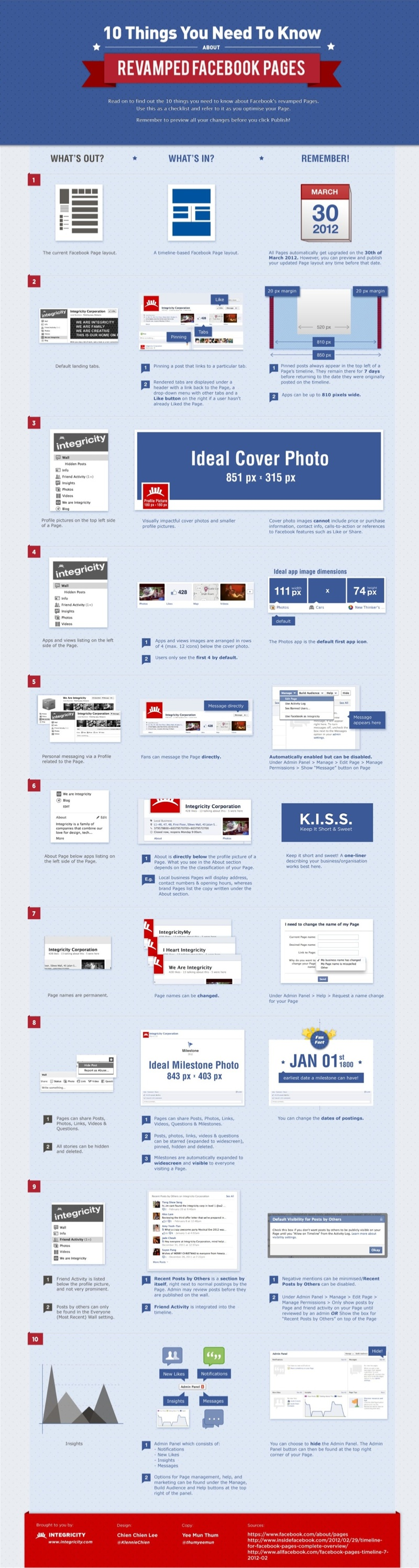 10 trucs à savoir sur les nouvelles Fan Pages Facebook
